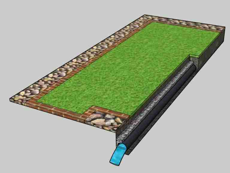 French drain under some grass, diagram